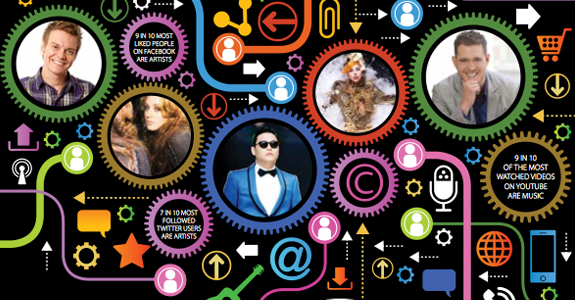 Music Fuels Innovation: Download The New 2013 Digital Music Report